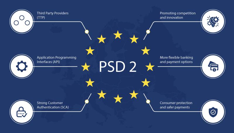 PSD 2 benefits
