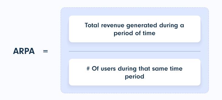 Average Revenue per Account (ARPA) formula