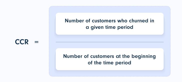 Customer Churn Rate (CCR) formula