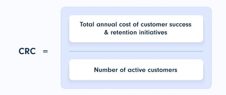 Customer Retention Cost (CRC) formula