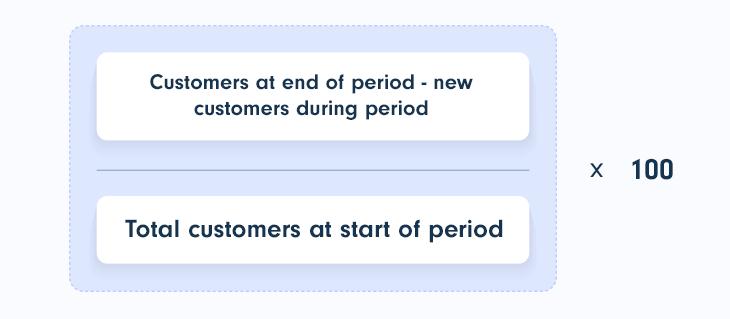 Customer Retention Rate (CRR) formula