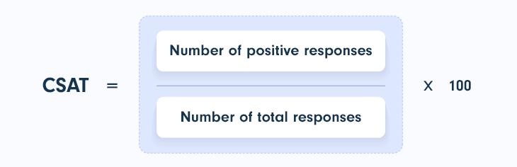 Customer Satisfaction Score (CSAT) formula