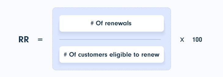 Renewal Rate (RR) Formula