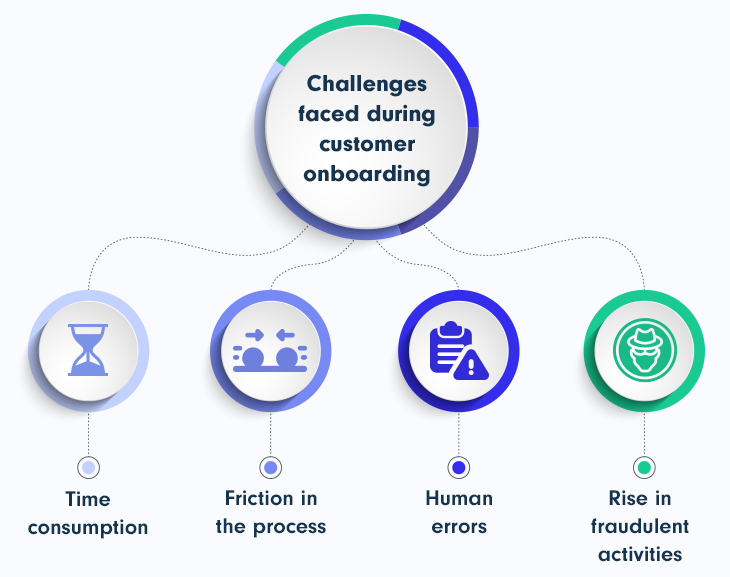 Benefits of User Onboarding for SaaS Businesses