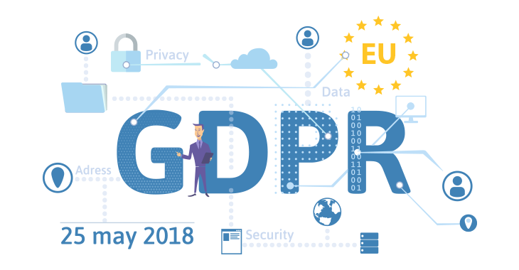 The GDPR Compliance Checklist